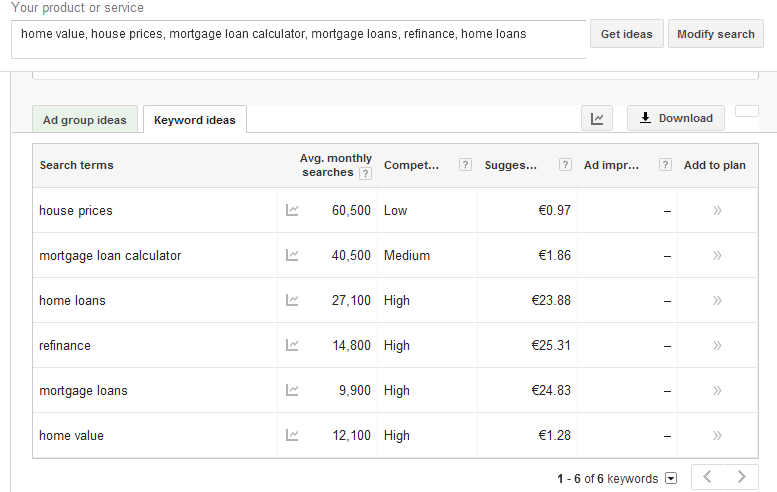 3 ways to increase your adsense earnings for Build my home calculator