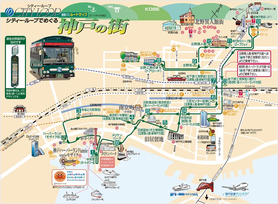 map-cityloop7