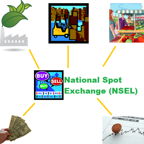 National Spot Exchange NSEL