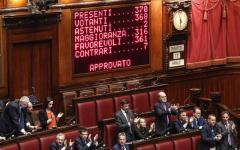 Riforme costituzionali: La Camera, assenti le opposizioni, approva. L'ultima parola ai cittadini con il referendum