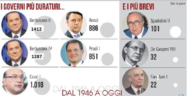governi1