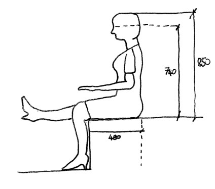 Average Heights Dimensions Of Person Sitting First In