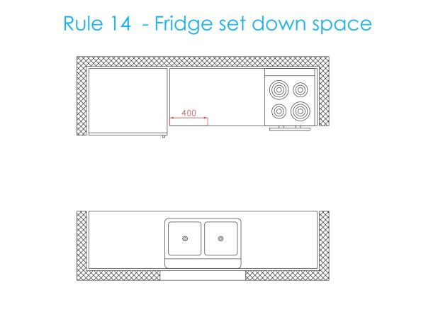 Kitchen Design Rules of Thumb - First In Architecture