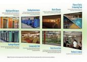 Lifestyle Residency Islamabad - Facilities