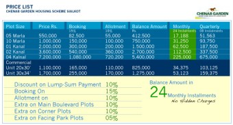 Chenab Garden Sialkot Payment Plan - Price List