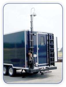 Homeland security surveillance trailer