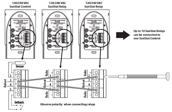 Blog : SlabHeat Cable Specification and Installation