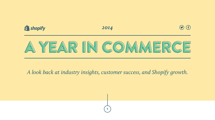 Shopify 2014 Year in Review