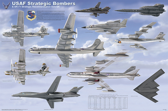 strategic bombers