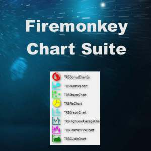 Delphi XE7 Firemonkey Chart Component Suite Android IOS
