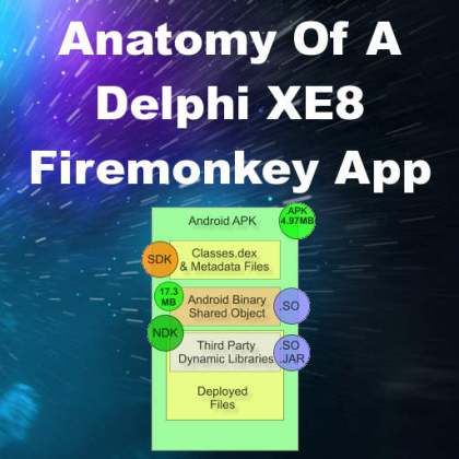 Delphi XE8 Firemonkey Anatomy Of A Android IOS OSX Windows App APK IPA EXE