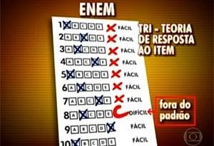 Teoria de Resposta ao Ítem aponta quando aluno acerta questão por acaso (Foto: Reprodução/TV Globo)