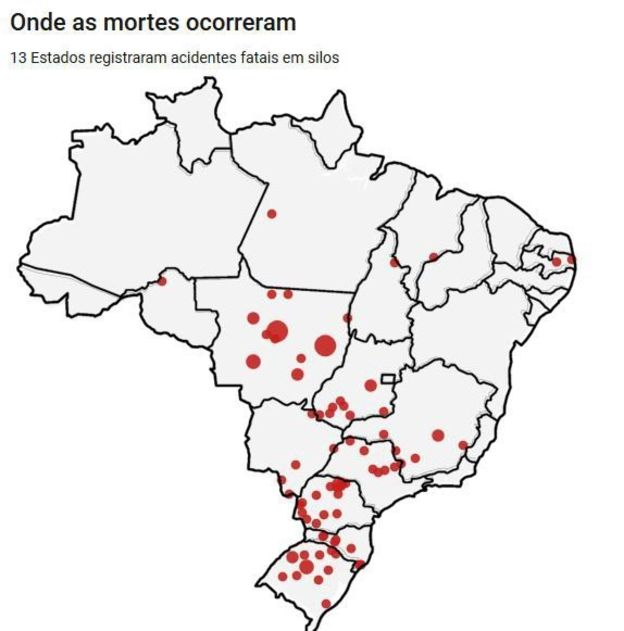 Mato Grosso (28 mortes), Paraná (20), Rio Grande do Sul (16) e Goiás (9) foram Estados com mais casos