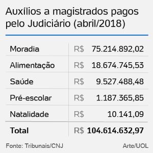auxilio-magistrados-v2-1534885164158_300x300
