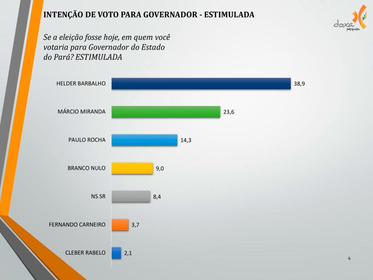 Governo-Estimulada-768x576