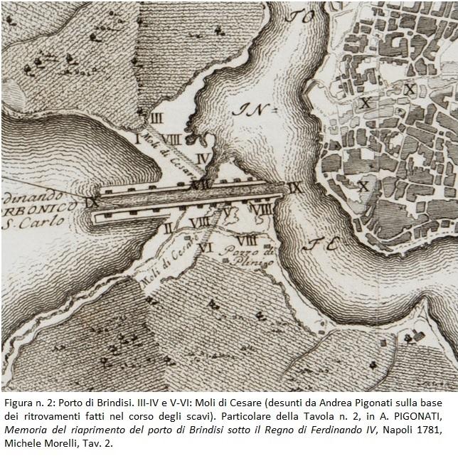 L'assedio di Brindisi: uno scontro mancato (seconda parte)