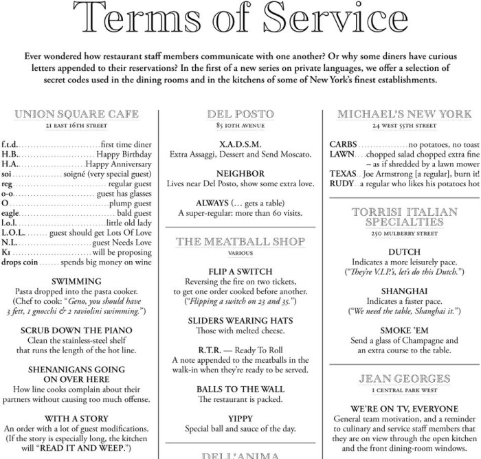 Restaurant Kitchen Terms p.p.x. at table 43! deciphering the service code of new york city