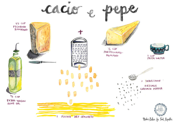 Illustrated Guide: How To Make Cacio e Pepe