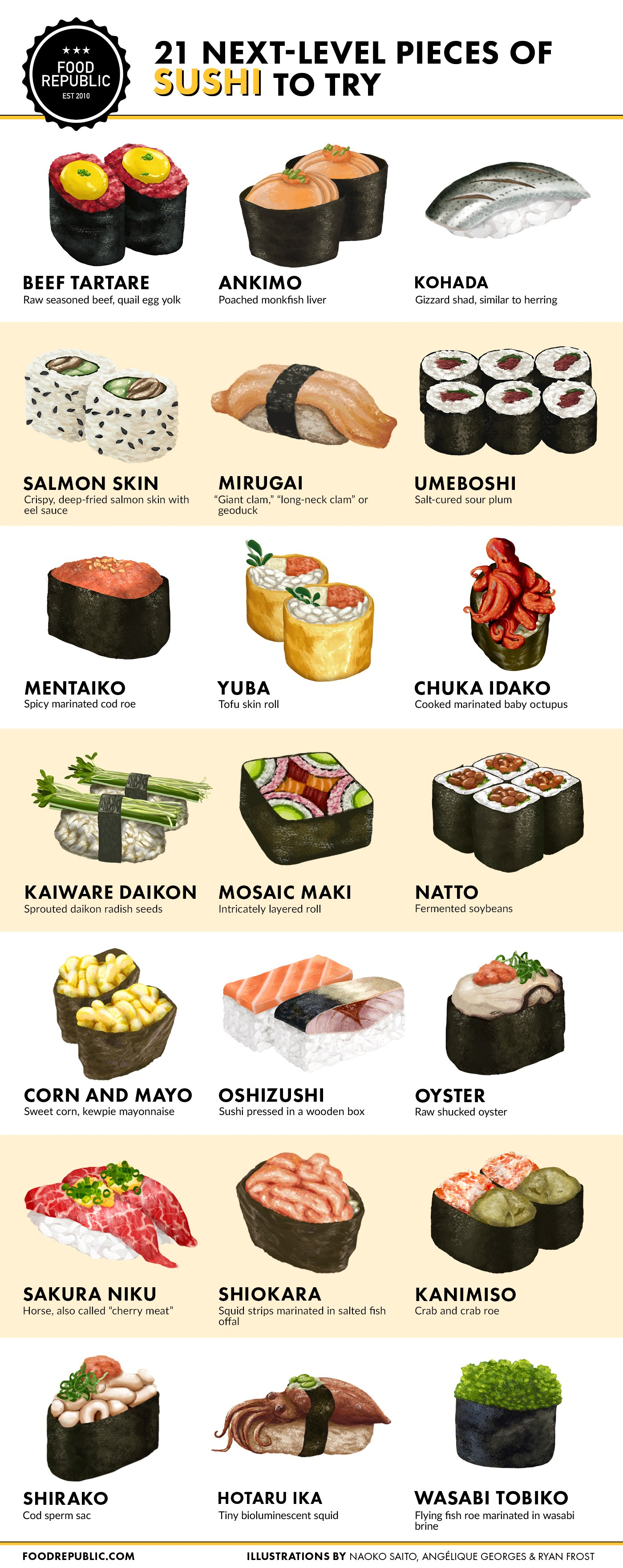 Different Kinds of Sushi: 21 'Next-Level' Sushi Pieces to ...