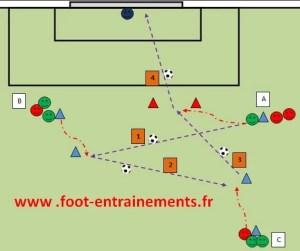 jeu en triangle foot entrainement