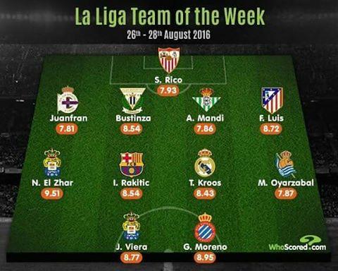 تیم منتخب هفته دوم لالیگای اسپانیا (عکس)