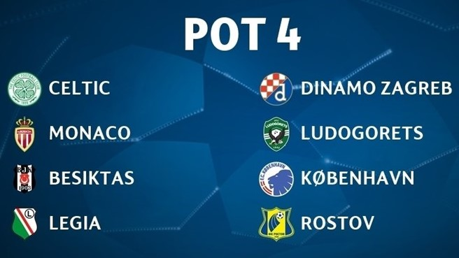 champions_league_group_stage_draw_pot_4