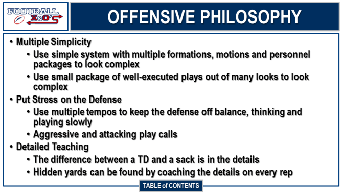 2016 Offensive Philosophy