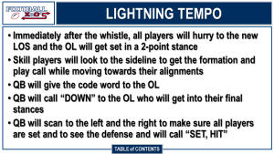 Lightning Tempo