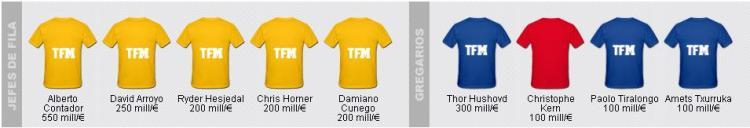 equipo-tour-fantastico-marca-2011