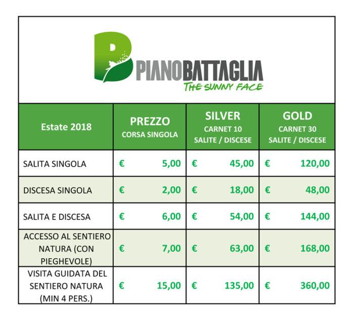 PREZZI-ESTATE-2018-ESTATE-2018-700x637