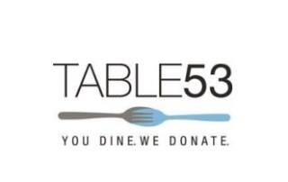 Table 53 LARGE