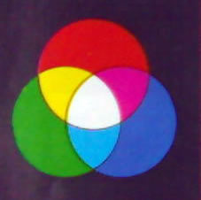 sintesi additiva colori luce