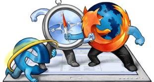 Chrome supera Firefox