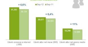Audiweb audience_settembre 2012