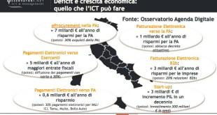 Crescita-economica-e-ICT