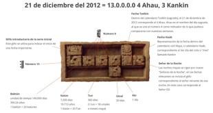 Interpretazione-doodle-google-Fine-calendario-Maya