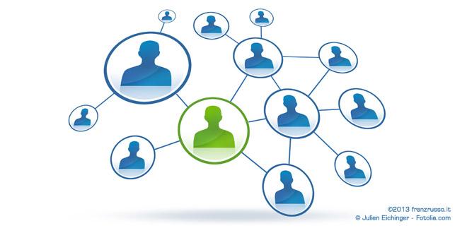 banche-social-media