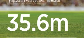 brasile-germania-record-tweet