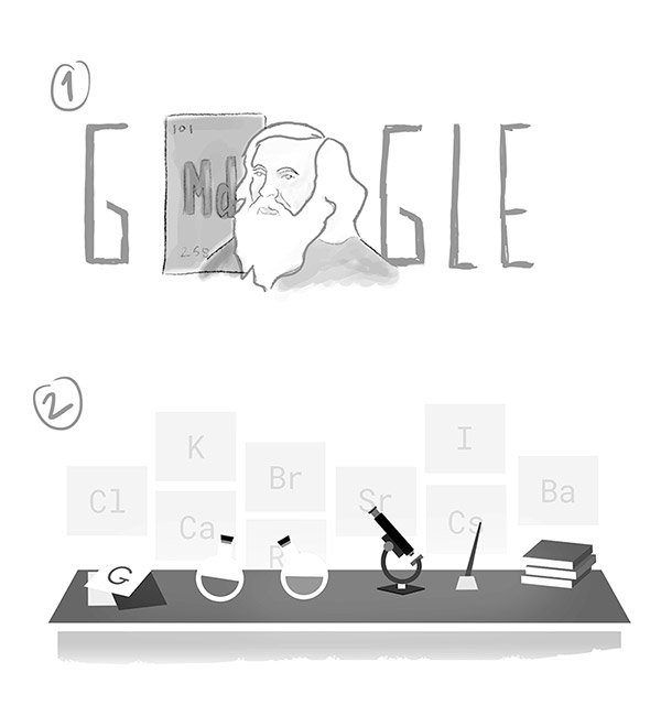 mendeleev tavola periodica-doodle