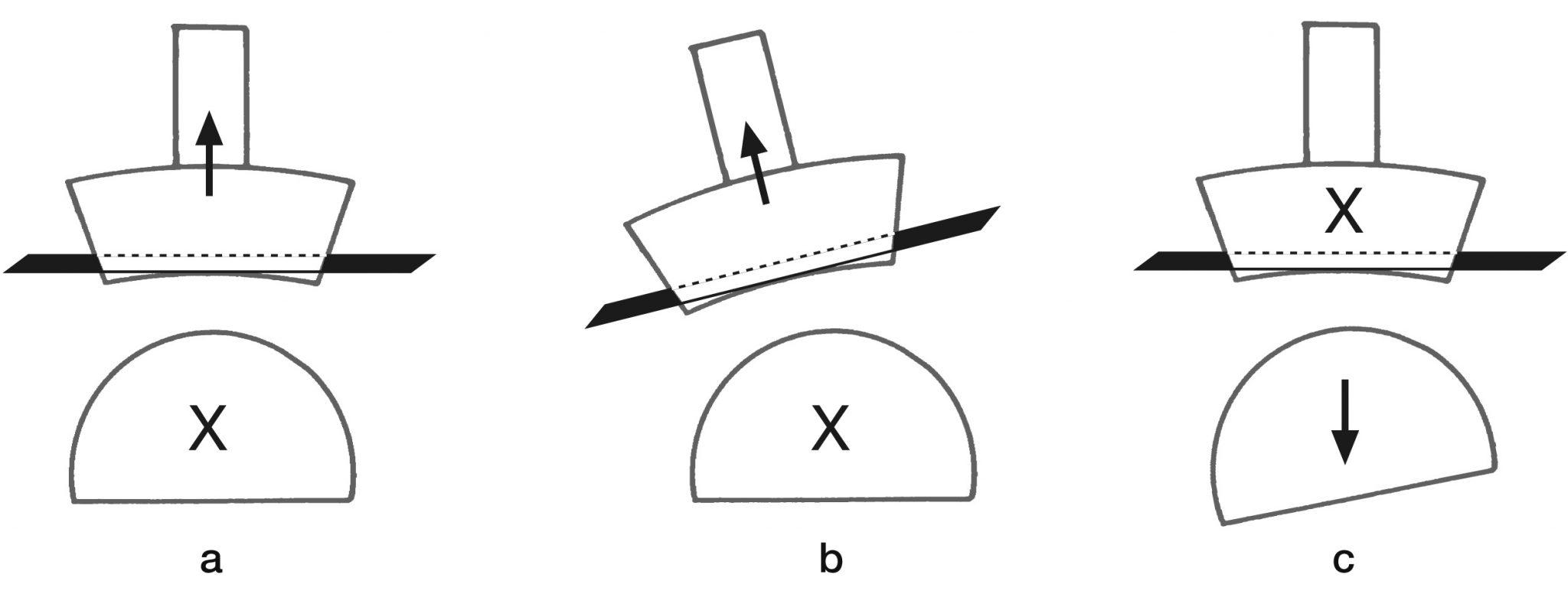 Traktion-Varianten
