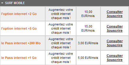 options-internet-sosh-avril-2014