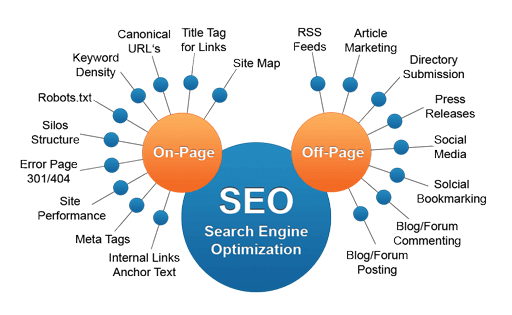 offpage-vs-onpage-seo