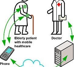 Mobile healthcare system