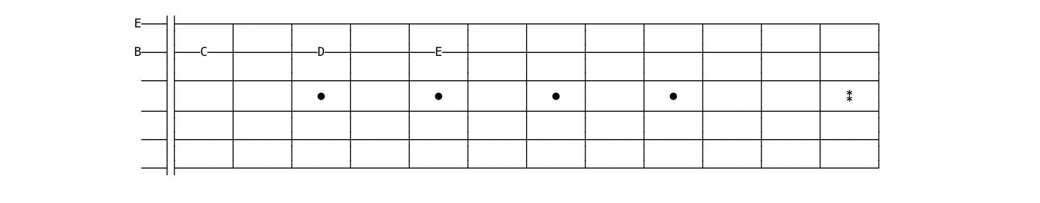 string 2 to string 1