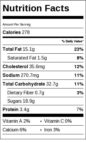 Amish Friendship Bread Nutritional Label | http://www.friendshipbreadkitchen.com