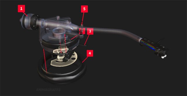 how to learn the basics of a turntable