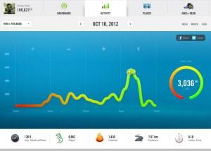 Nike-+-web-app
