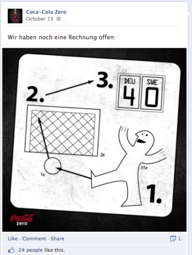 Coca-Cola auf Facebook - Content Strategie II