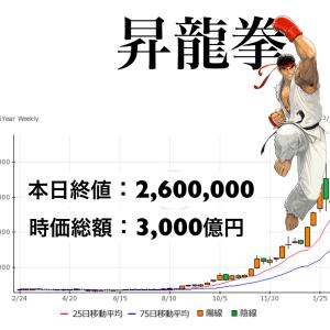 伝説の暴騰銘柄ガンホー株