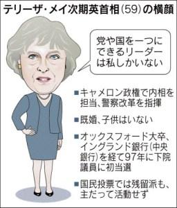 イギリス首相「金融緩和には悪い副作用がある。資産を持つ人をより裕福にし、資産のない人は苦しんでいる」
